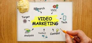 importance-of-video-marketing